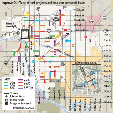 City lists priorities for \'Improve Our Tulsa\' package | Government ...