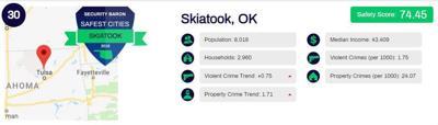 Skiatook Safe