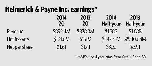 Earnings rise 15 percent at Helmerich & Payne | | tulsaworld com