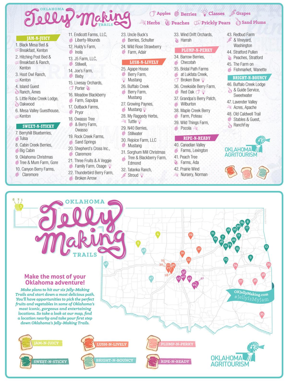 Find Oklahoma's Jelly-Making Trails