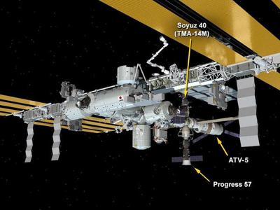 Space station dodges Chinese space junk