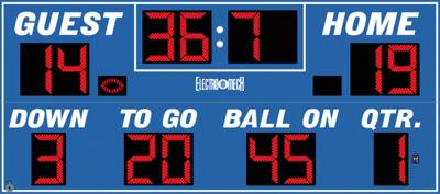 High School Football State Scores