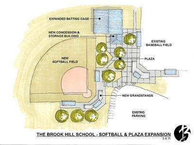 Brook Hill breaks ground on softball complex