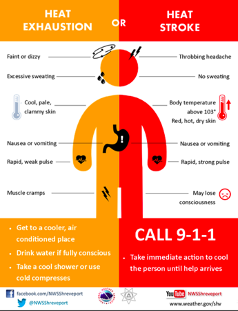 East Texas under heat advisory through Thursday