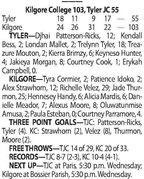 Kilgore beats Apache Ladies, 103-55