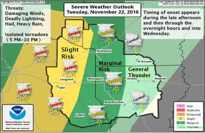 Rain, windy conditions expected Tuesday night for Tyler, surrounding area