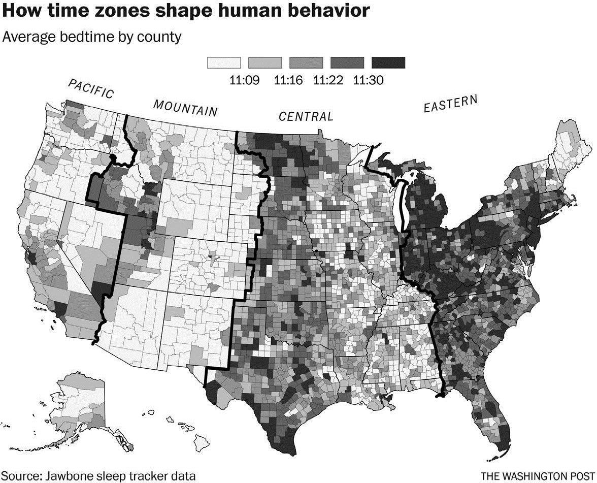 The wrong side of a time zone could be harder on your health