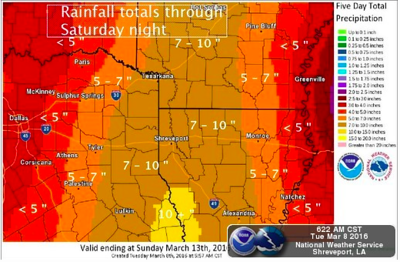 East Texas braces for severe weather through the weekend