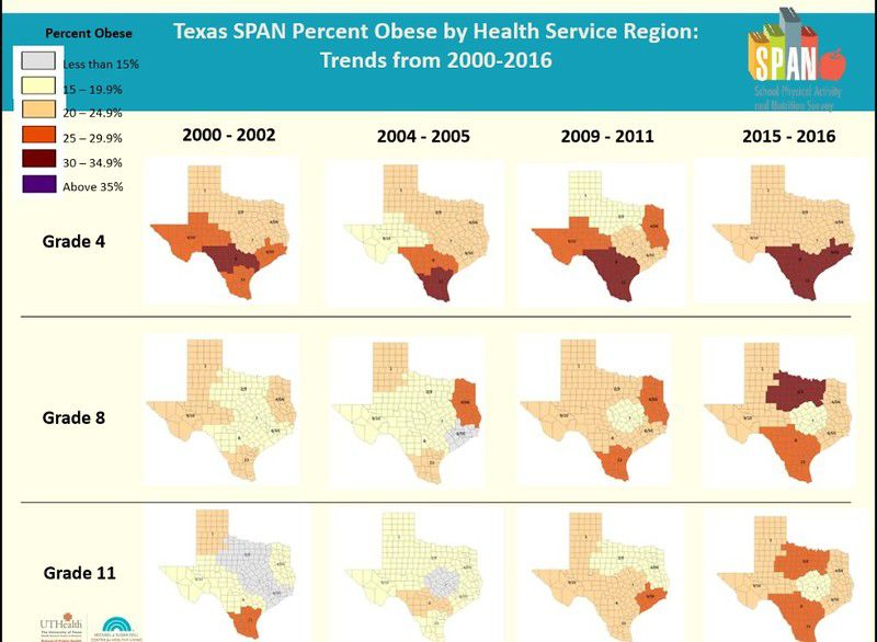 Statewide Survey Shows Childhood Obesity Rates In East Texas Local