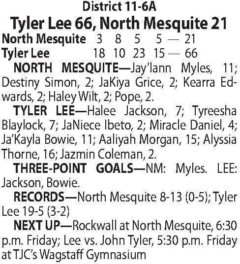 Tyler Lee girls beat North Mesquite, raise record