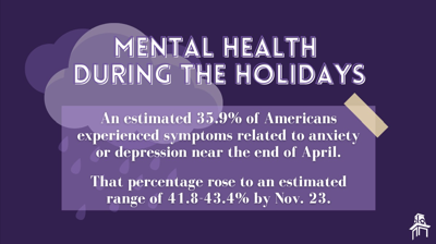 Mental Health Holidays Graphic