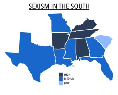 Arkansas Ranked Among Most Sexist States in US, Students Respond