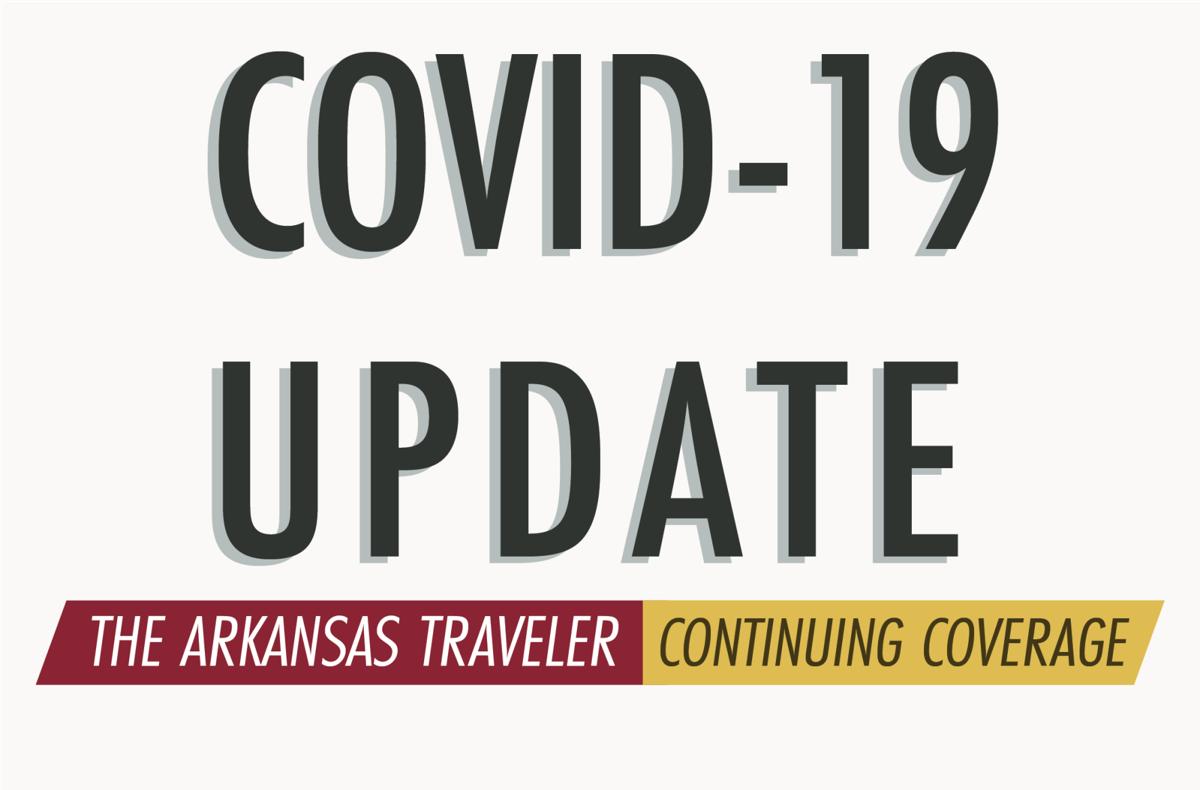 New COVID graphic