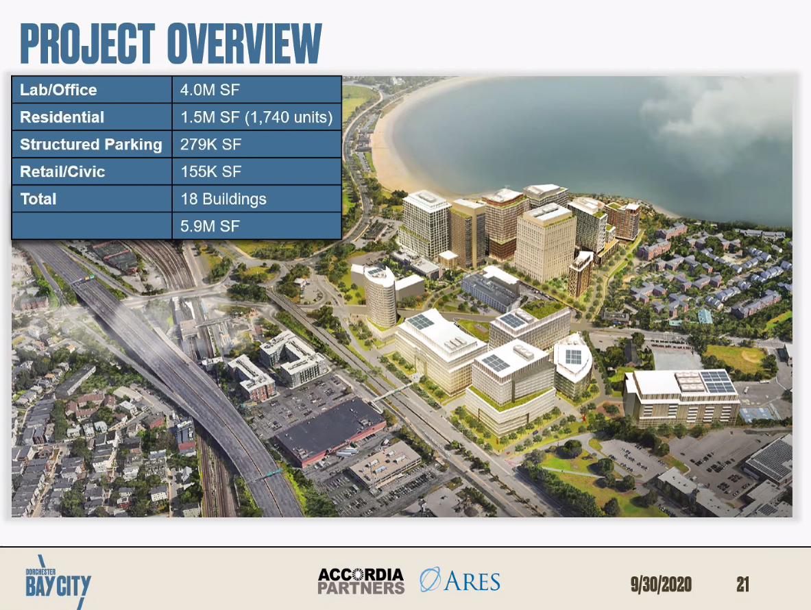 New Progress Made on Dorchester Bay City Project (1 of 3)