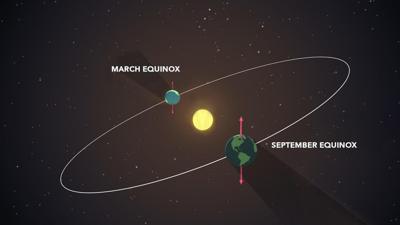 Fall equinox and observing solar movement