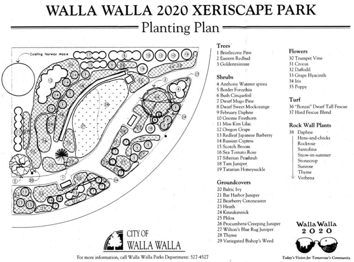 Xeriscape Park planting map
