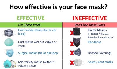 St. Mary changes mask policy