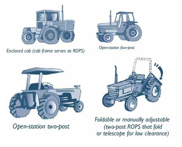 Tractor Safety - National Ag Safety Database.png