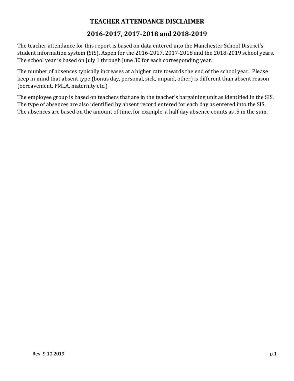 Teacher Absentee report