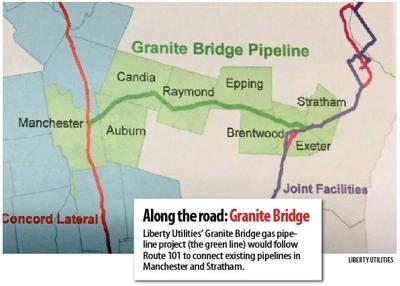 New Granite Bridge gas pipeline gains support | Energy | unionleader com
