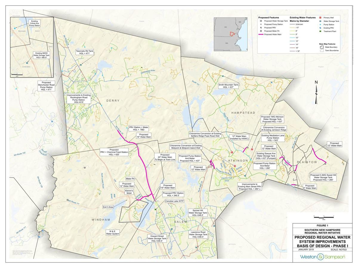 Upgrade to Manchester-to-Plaistow water route
