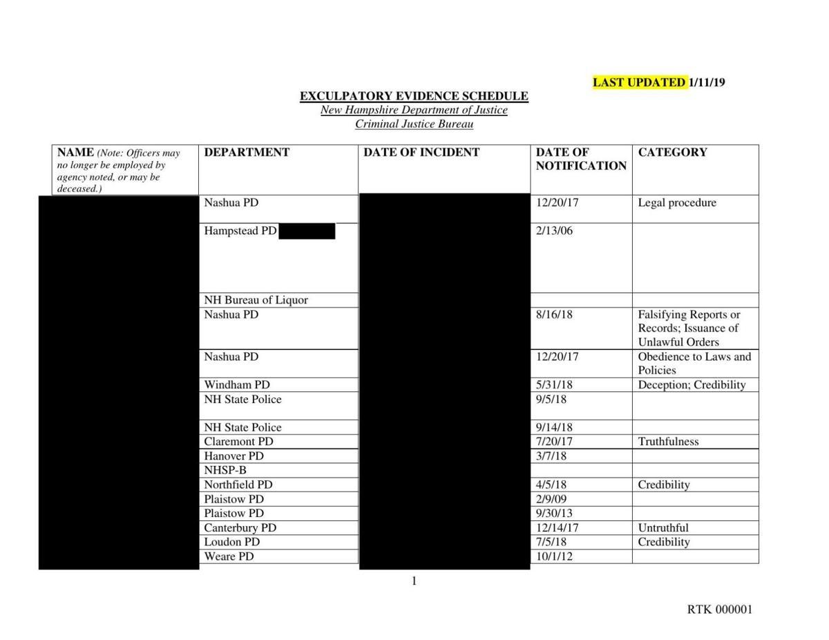 January 2019 EES list, redacted