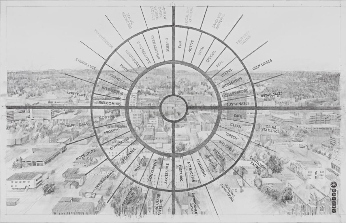 'Critical Cartography'