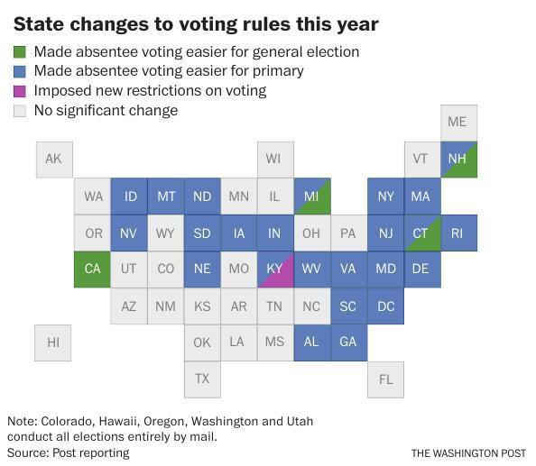 Pandemic has altered how millions of Americans can cast ballots this year, including NH