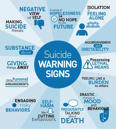 September is Suicide Prevention Awareness Month
