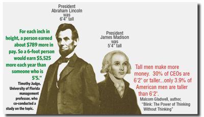 tall men make more money