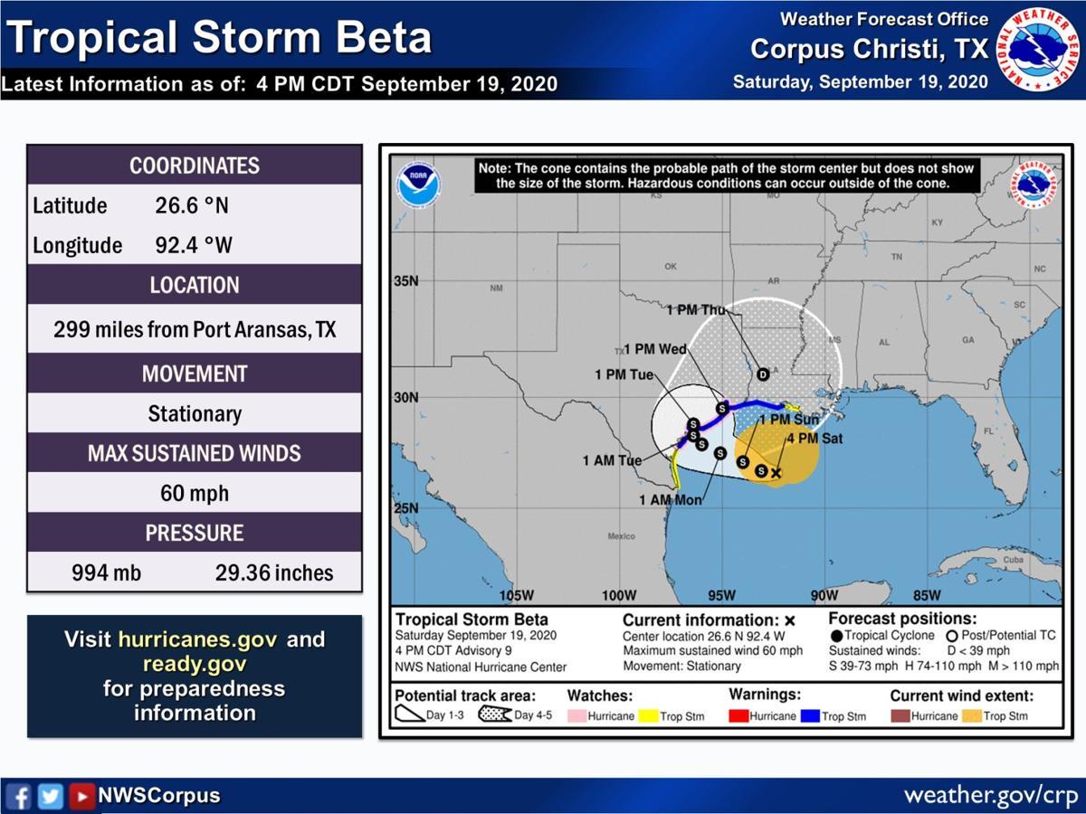Tropical Storm Beta Tracking Map 7pm Saturday Victoriaadvocate Com