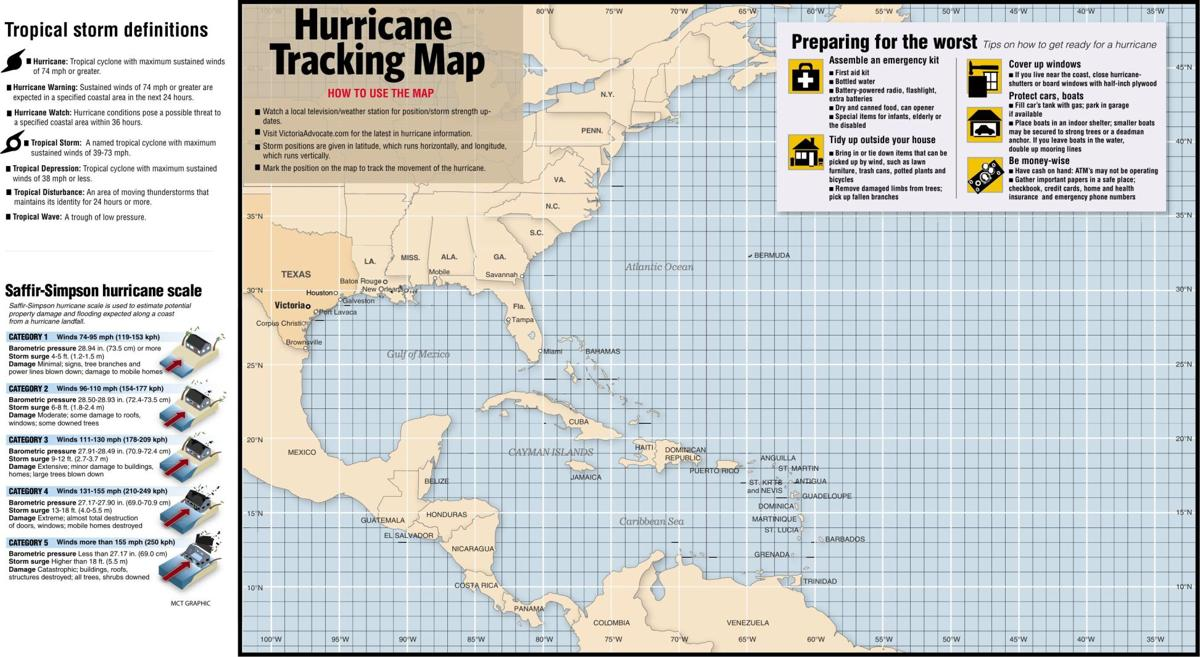 Download your hurricane tracking map