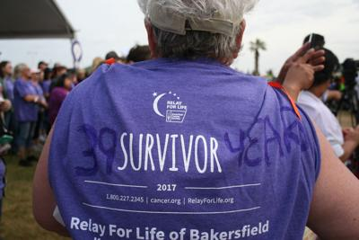 Relay For Life of Victoria County