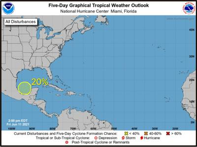 Monitoring the tropics