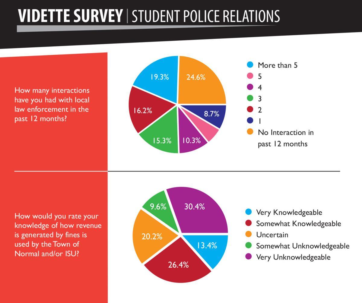 Sentiment Normal's Student News Numbers com Videtteonline Reflect