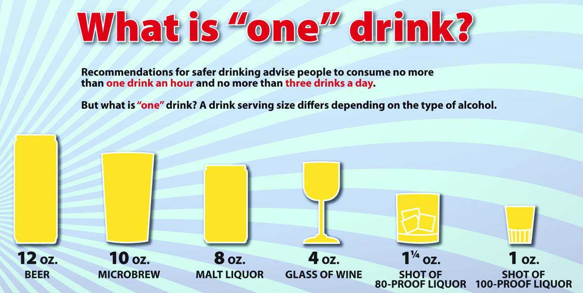 Responsible drinking promoted during Alcohol Awareness ...
