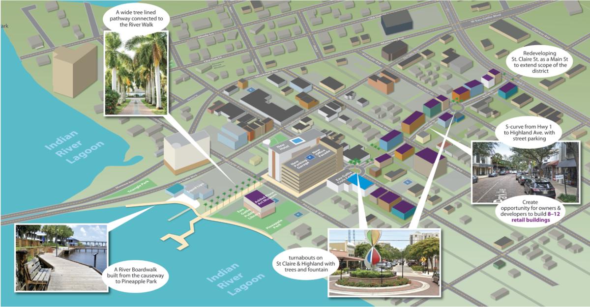 Eau Gallie Arts District seeks to transform into prime destination
