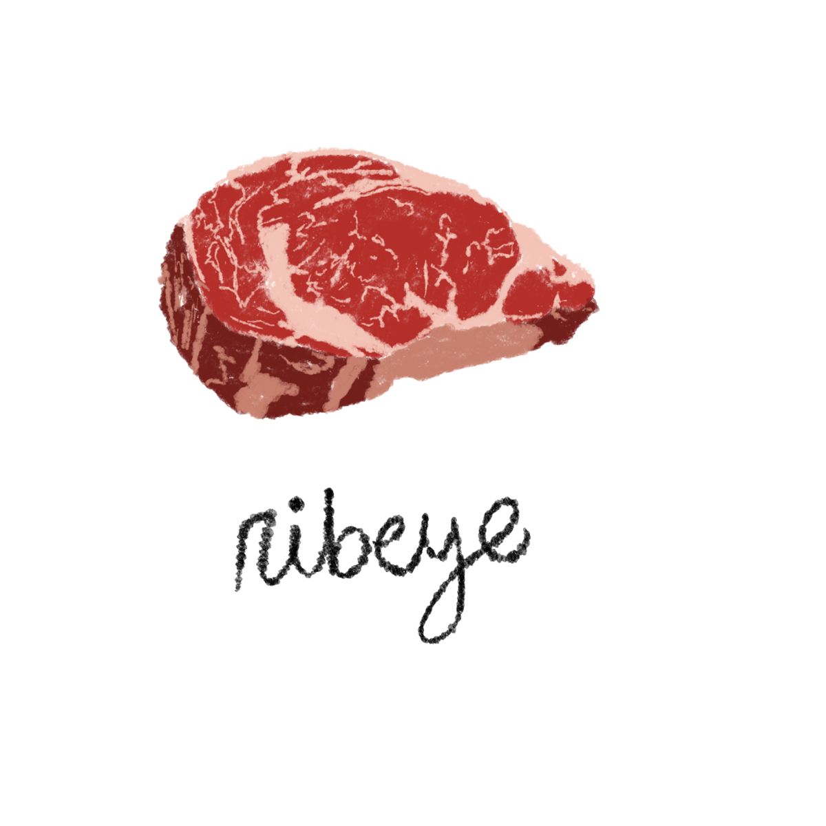 Rib-eye for Steak Guide