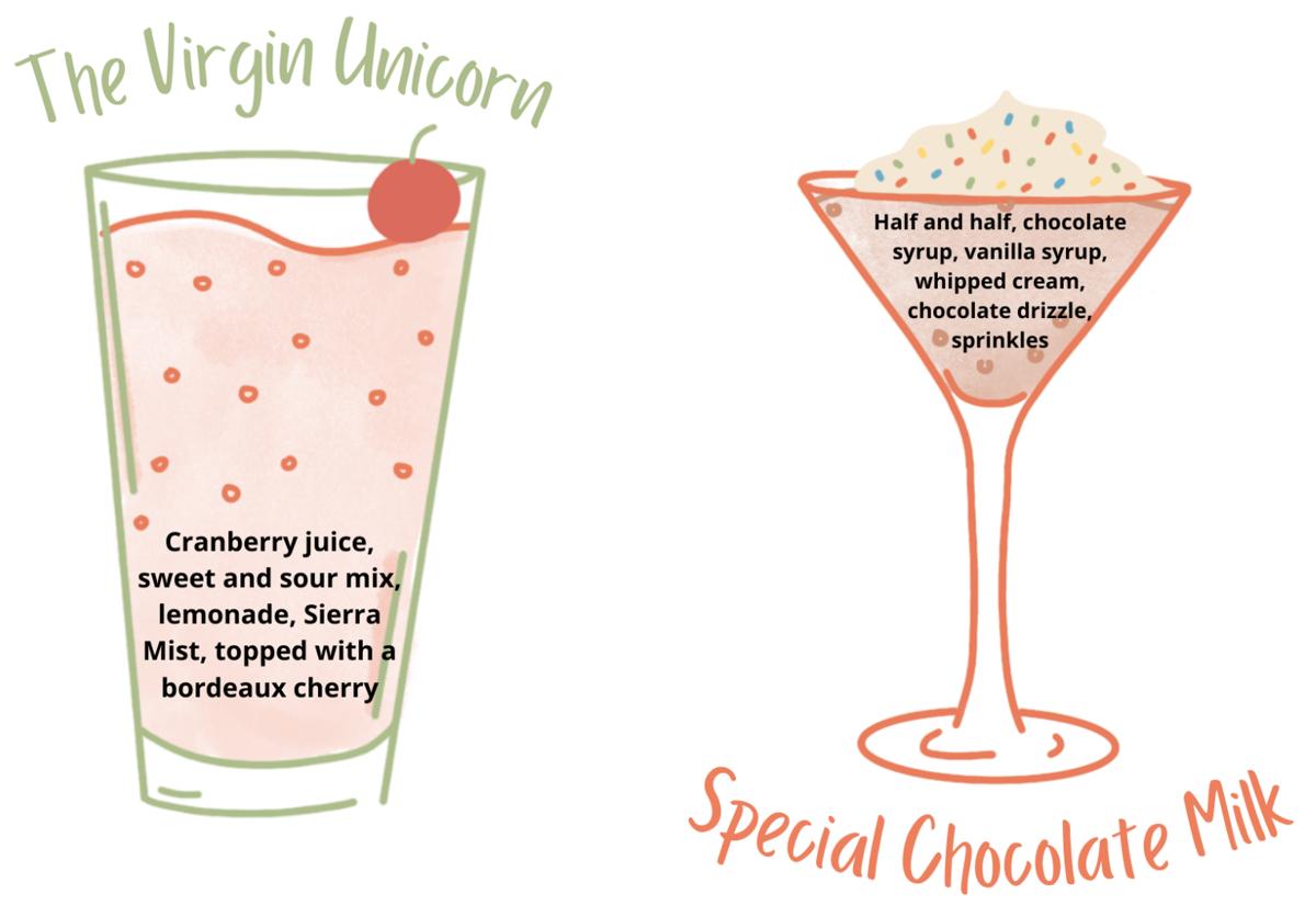 Mocktails online graphic 1