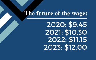 The future wage