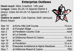 Enterprise to tee off at Echo