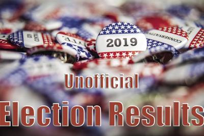 2019 Pottawatomie County Unofficial Election Results