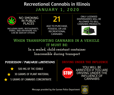 Legal pot and what to know.png