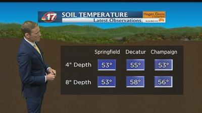 Warm start to May good for corn, bean germination