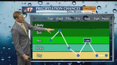 Heat, lack of rain starting to stress corn