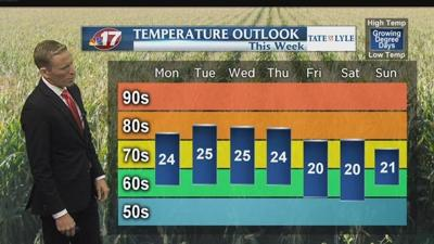Cool trend continues to wrap up July