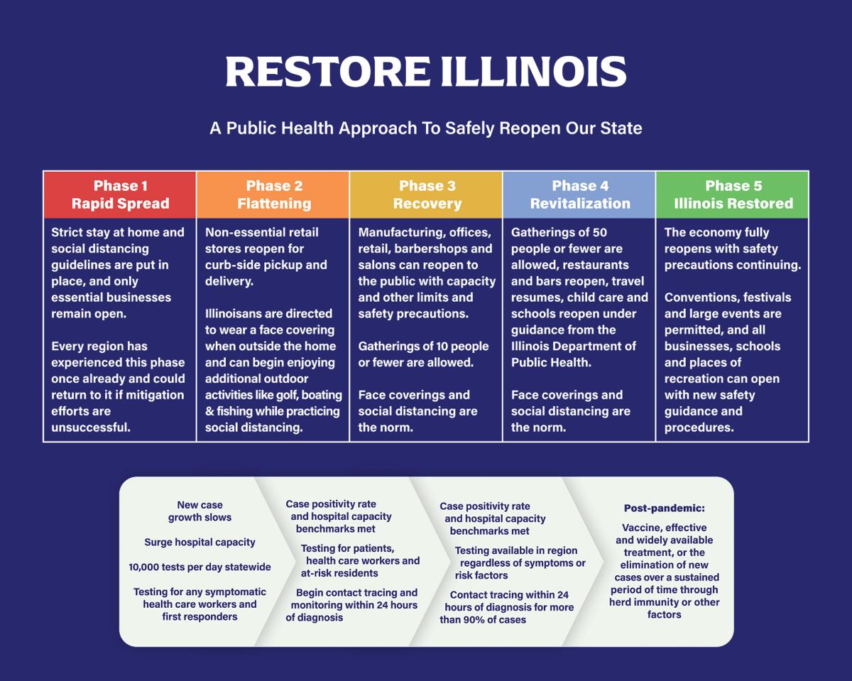 Restore Illinois plan.png