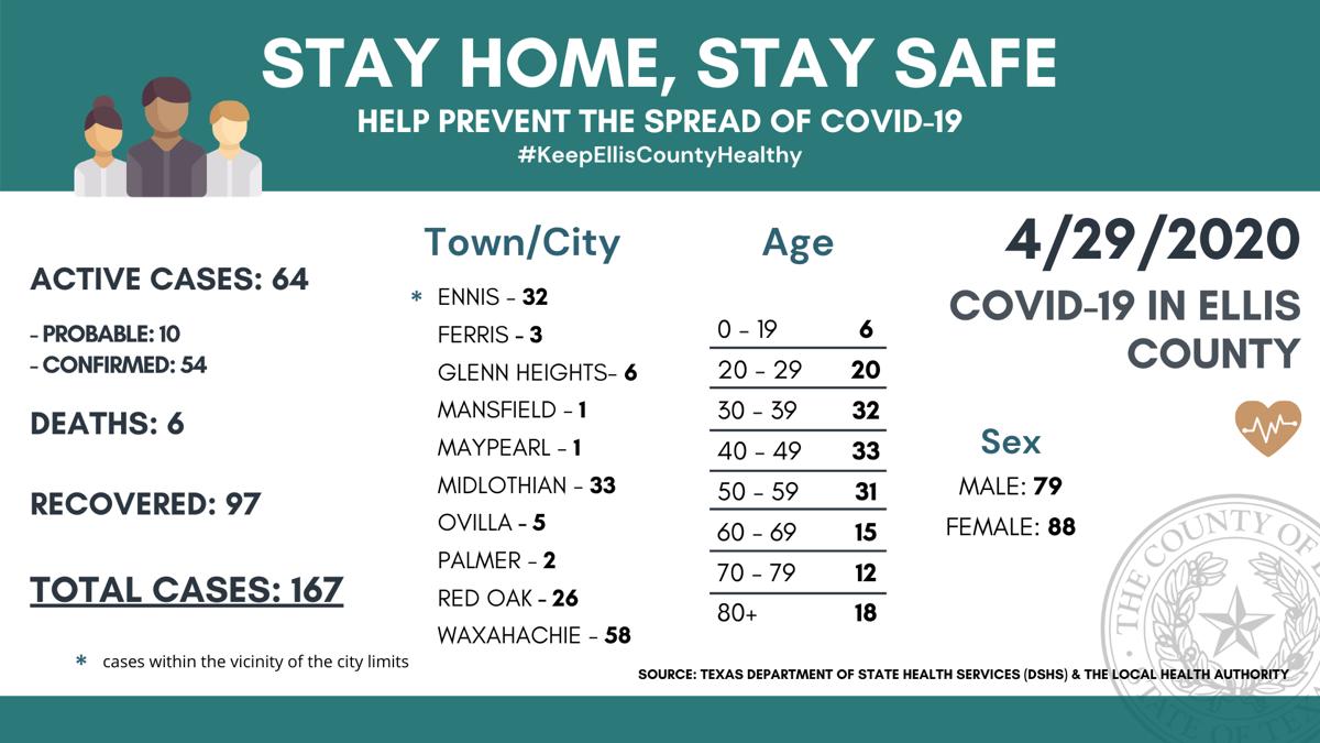 COVID-19 Update-4-29.png