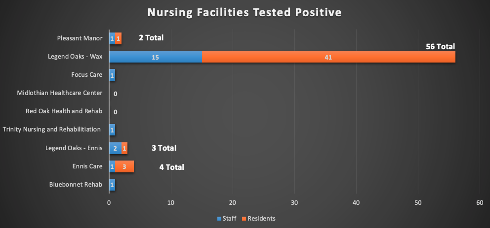 Nursing Facility Positive Cases[1].png