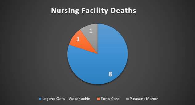 Nursing Facility Deaths[1].png